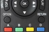 Remote interactive red button