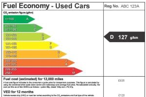 Used car energy label