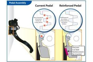 Toyota pedal fix