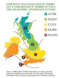 Map showing earnings from free solar offers