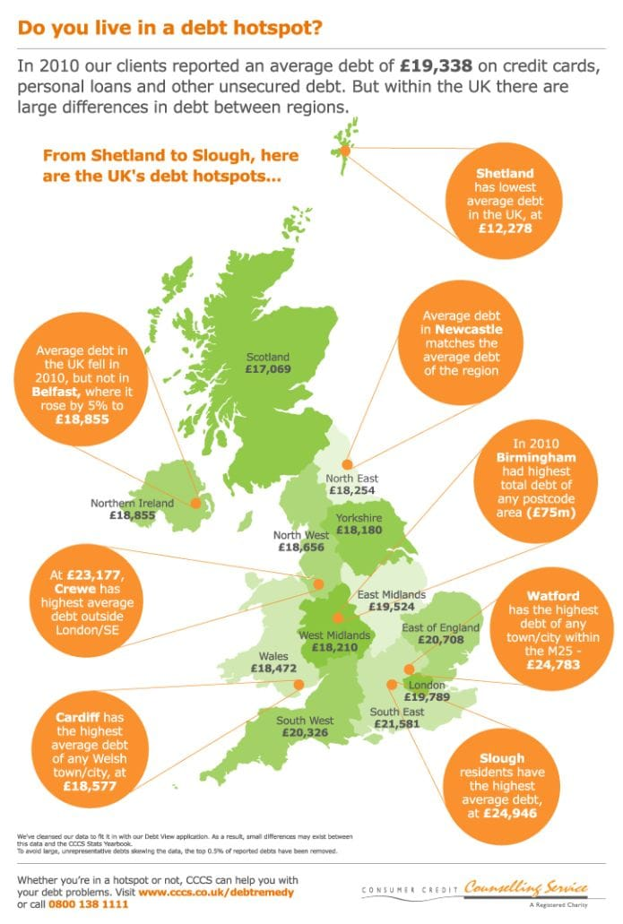 CCCS debt geography infographic