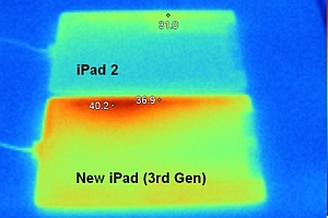 Does the new iPad overheat?