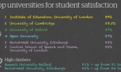 Happiest university and college students revealed