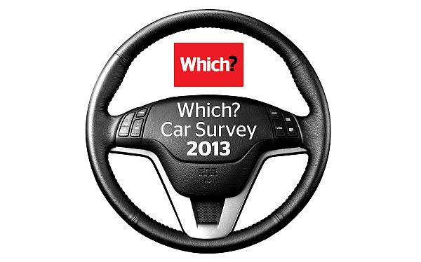 Which Car survey