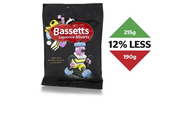 Basset's-Allsorts
