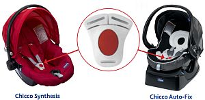 Chicco Auto Fix And Synthesis Car Seats Recalled