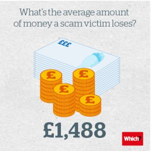 Average cost of a scam
