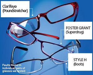 Glasses resize