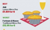 Best mince pies revealed