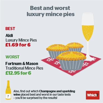 Mince pies infographic