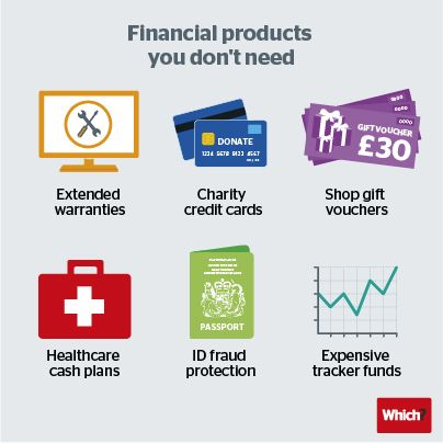 Financial products you don't need