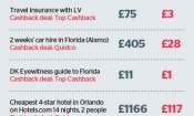 Earn up to £318 cashback by booking your holiday