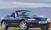 Best and worst sports cars for value for money