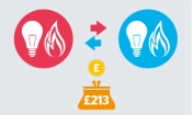 Loyalty to key service providers could cost you over £550 a year