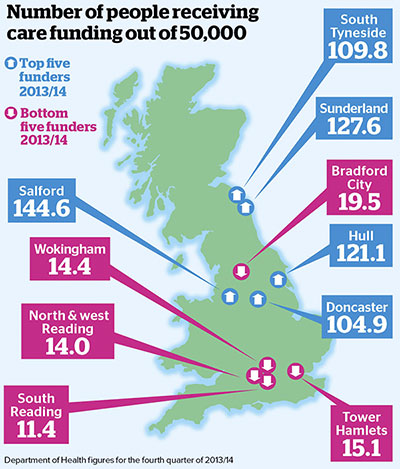 Continuing care infographic