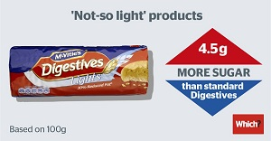 McVities Lights digestives