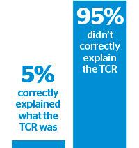 TCR Info