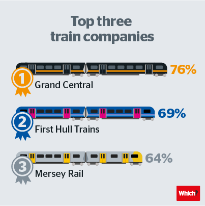 Infographic trains