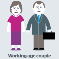 working couple graphic budget 2015
