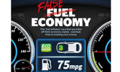 False economy – 98% of cars can't match their mpg claims