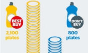 New Best Buy washing-up liquids revealed