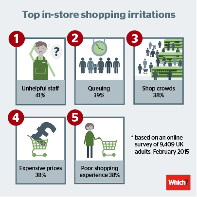 Shopping bugbears infographic