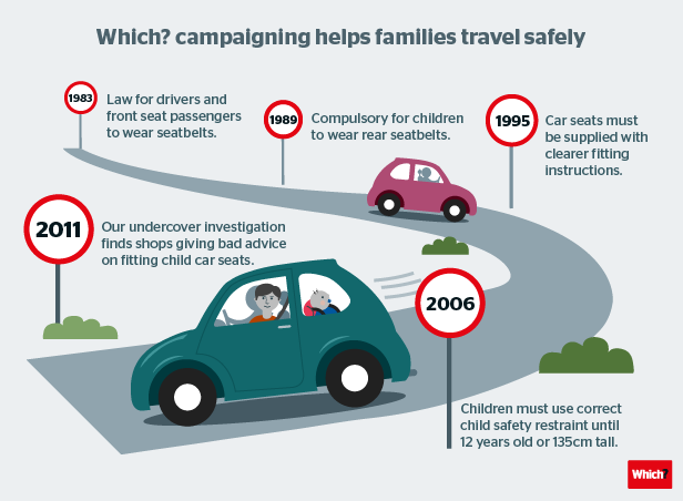 Booster Seat Laws Texas >> Car Seat Age Limit Uk | Cabinets Matttroy
