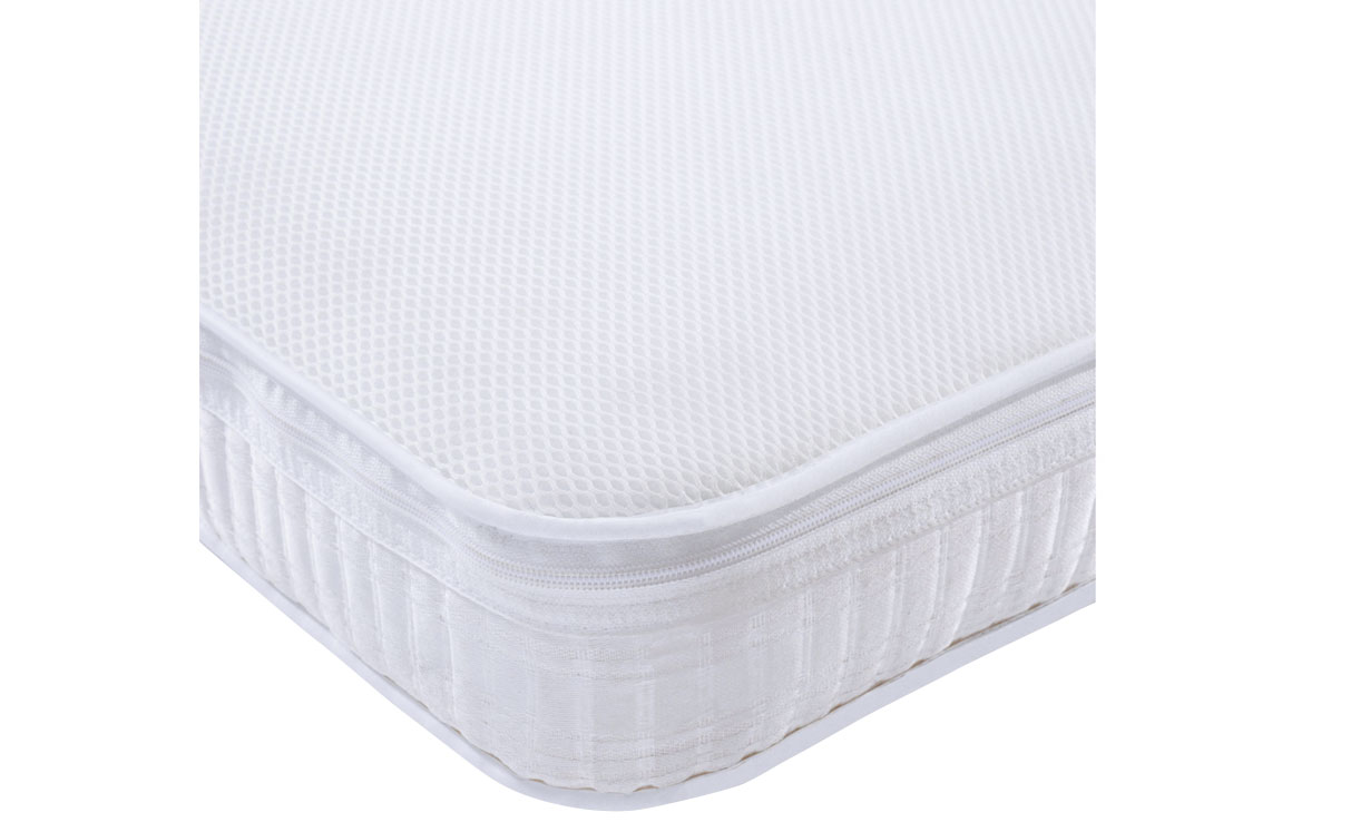 Which Cot Mattress Should You Buy Which News