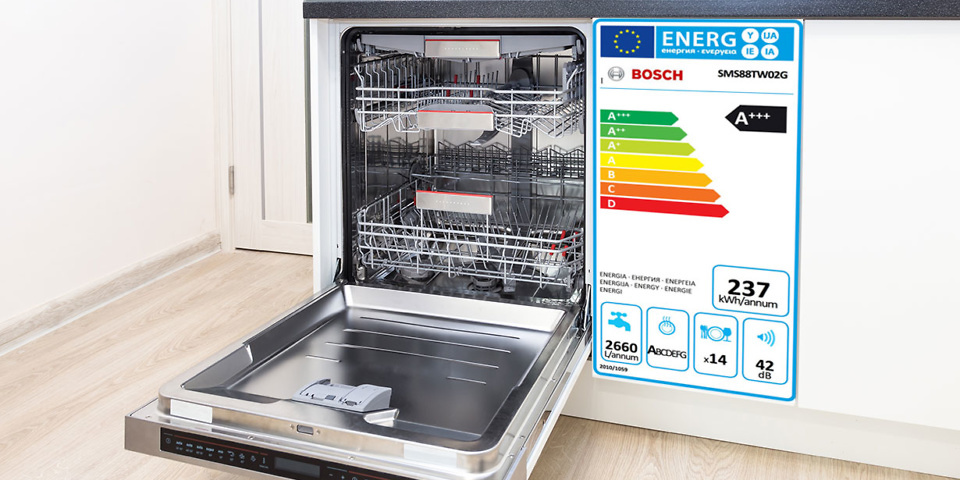 Dishwasher, energy use, EU energy label, A+++ energy