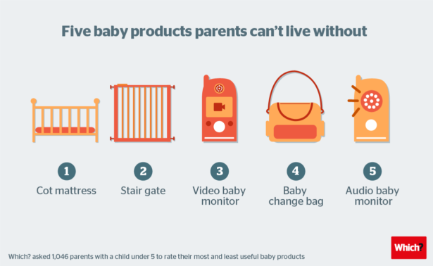 Most useful baby products