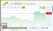 binary options gold price data
