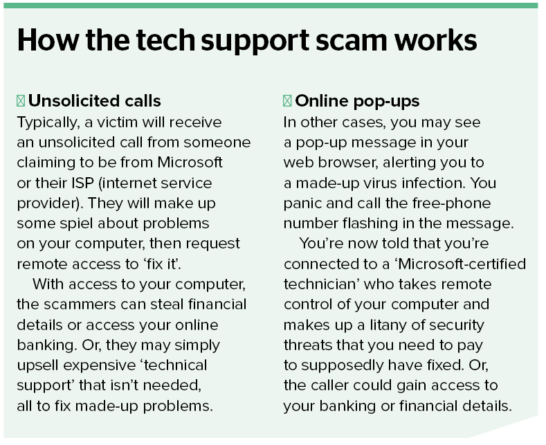 How the Tech Support Scam Works