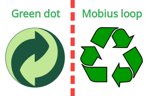 Green dot and mobius loop