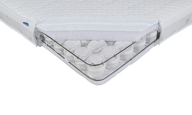 Latest Cot Mattress Reviews Reveal Best Buys And Don T Buys Which News
