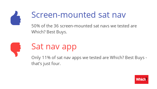 Sat navs vs sat nav apps