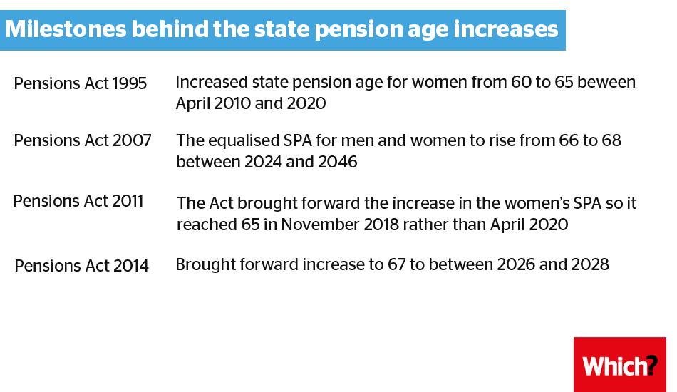 Revealed: the women battling for a fair state pension