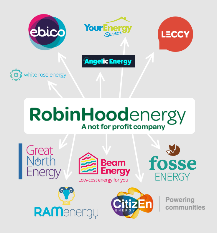 Is Your Small Energy Firm As Small As It Seems Which News