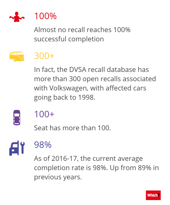 recall-statistics