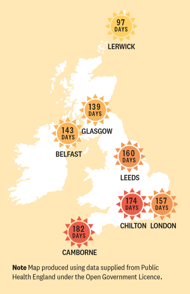 Map showing the number of days the UV index hit 3 or more in different parts of the UK