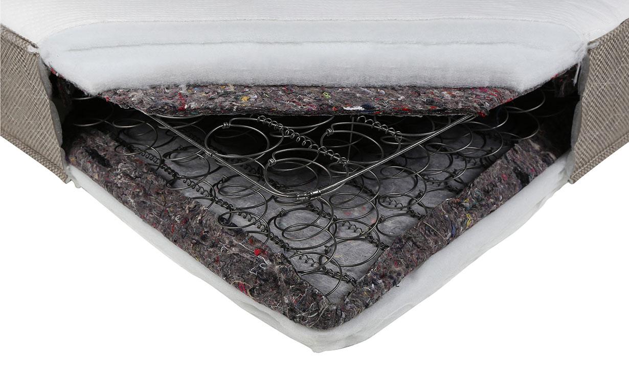 shire beds mattress