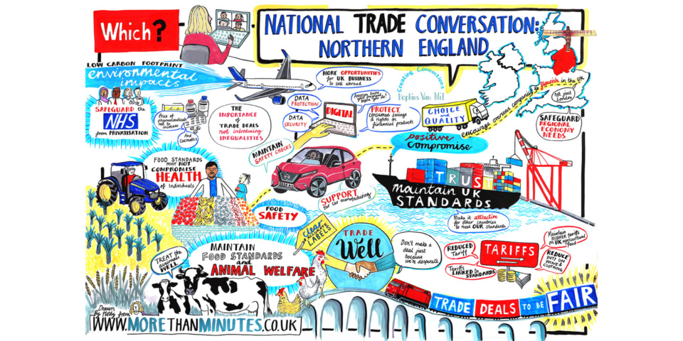 Which? reveals what consumers really want from post-Brexit trade deals