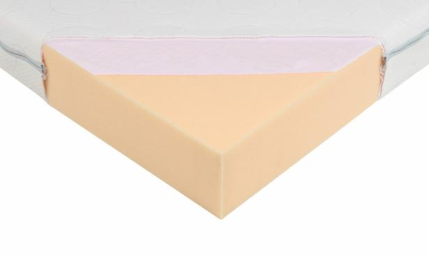 Emma Cot Mattress foam cutaway